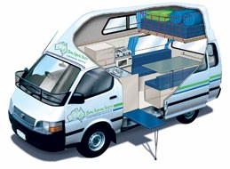 Campervans and motorhome rentals Australia and NewZealand
